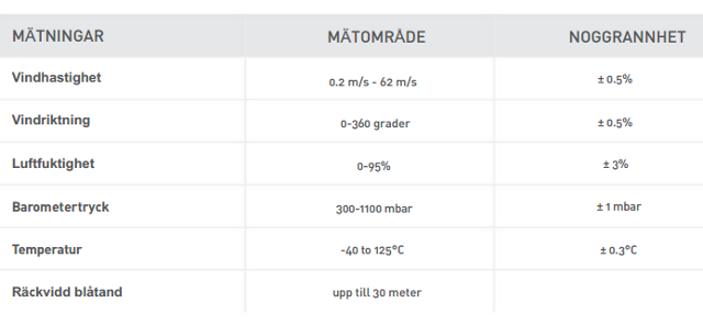 Weatherflow-WEATHERmeter-tech-specs_01